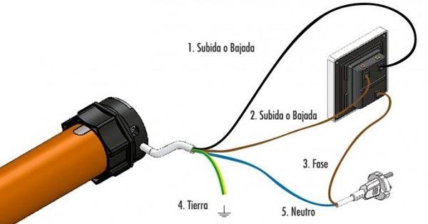 Esquema cables motor persiana