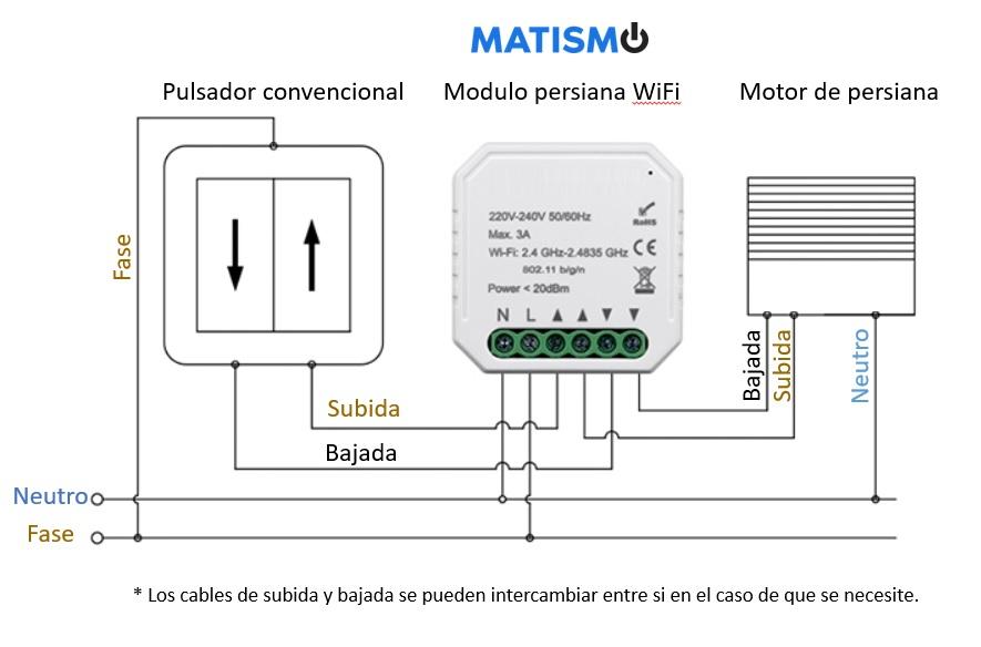 Esquema modulo persiana wifi Matismo