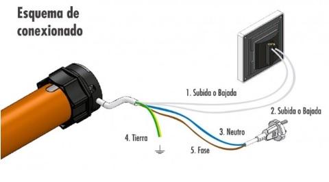 Conexión cables motor con mando fm automatismos